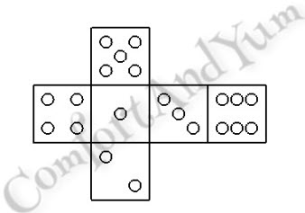 Pips Layout for Dice